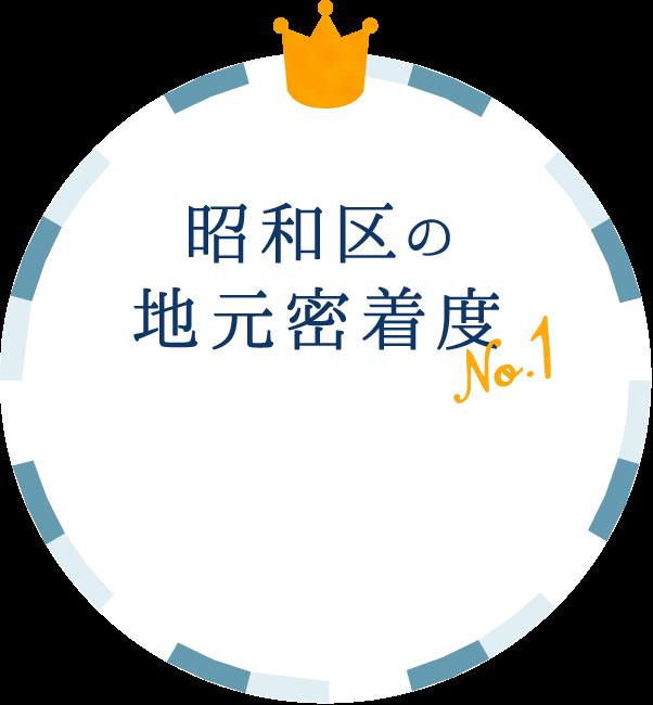 昭和区の地域密着度 no.1